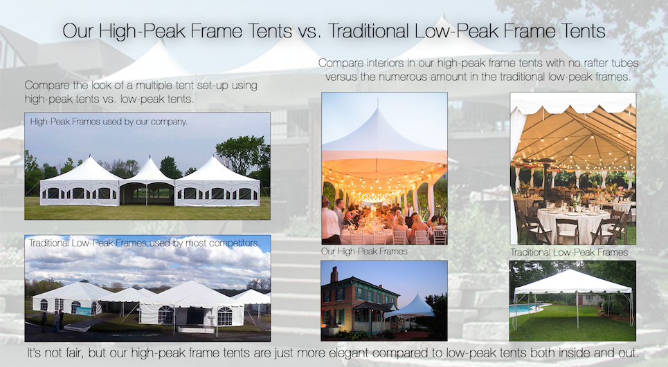 Low Peak Fram Tents & Frequently Asked Questions | Eagle Tent Rentals